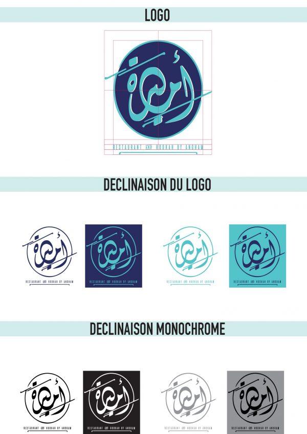 création d'une charte graphique à Lourdes et Pyrénées avec Appy, l'agence de création digitale 2020